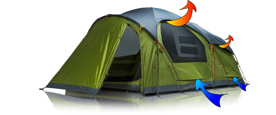 Ventilatia unui cort