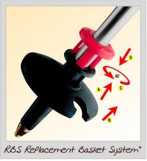 Suport Master cu varf RBS scurt